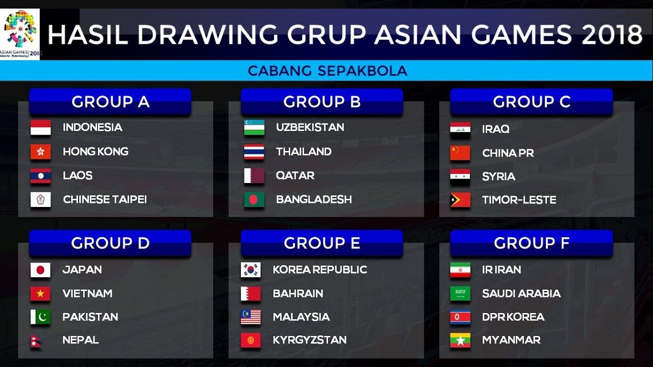 Masuk ke Grup A, Timnas U-23 Indonesia Diuntungkan di Asian Games 2018