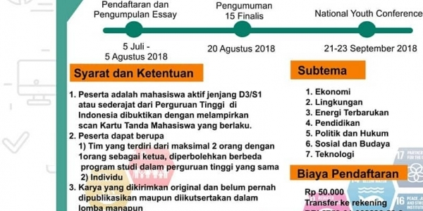 Lomba Essai National Youth Confrence 2018