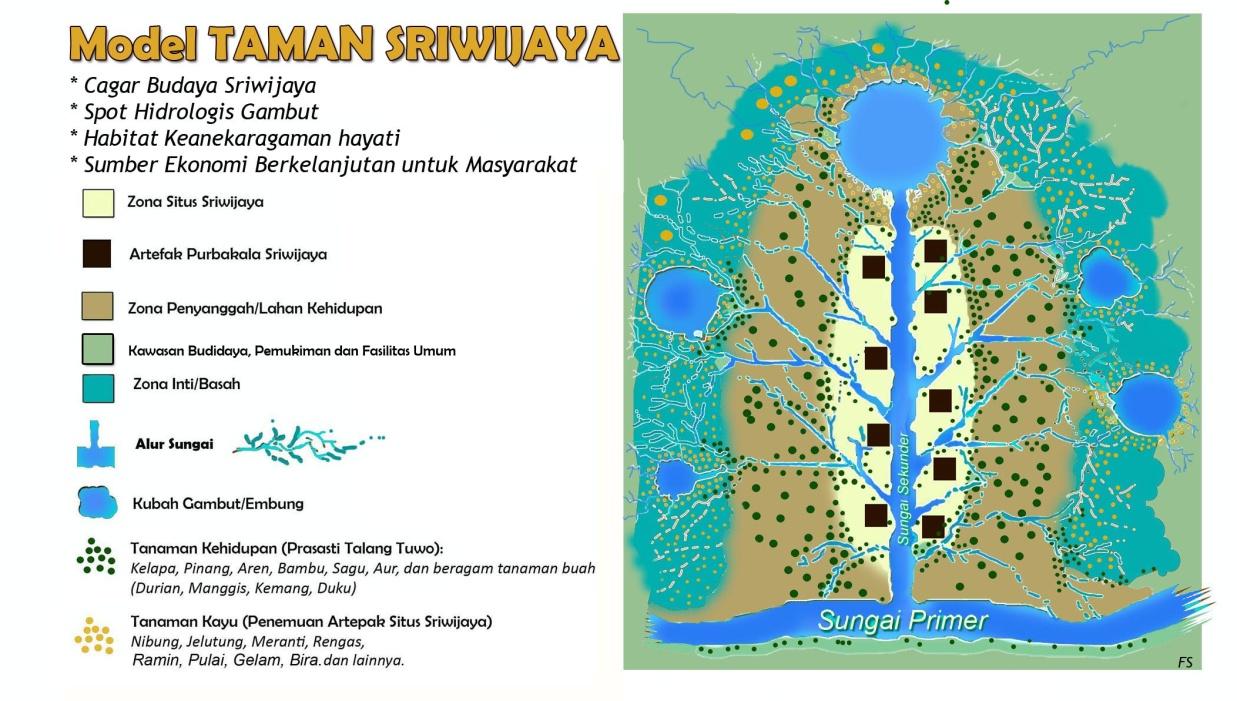 Opini: Amanat Prasasti Talang Tuwo dan Taman Sriwijaya untuk Kemakmuran Makhluk Hidup (Mongabay)